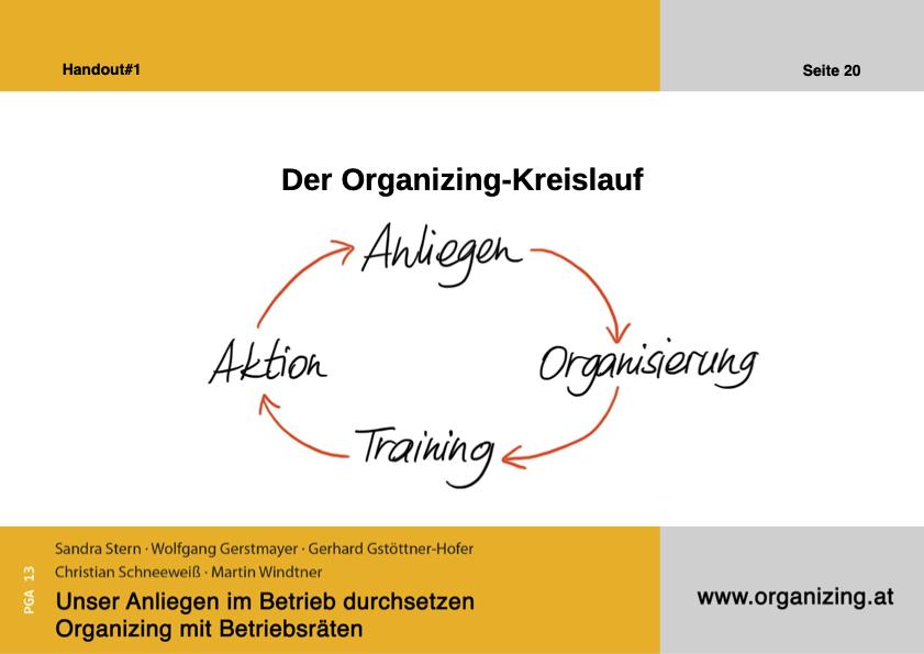 Organizing Handout#01: Organizing-Kreislauf